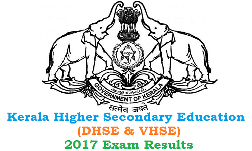 Kerala Board Examination Results 2020