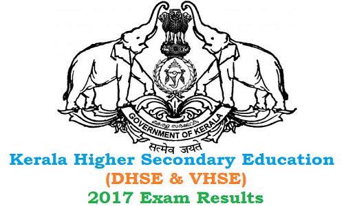 Kerala SSLC Revaluation and Scrutiny Results 2020