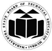 Maharashtra Post SSC Diploma Final Merit List 2021